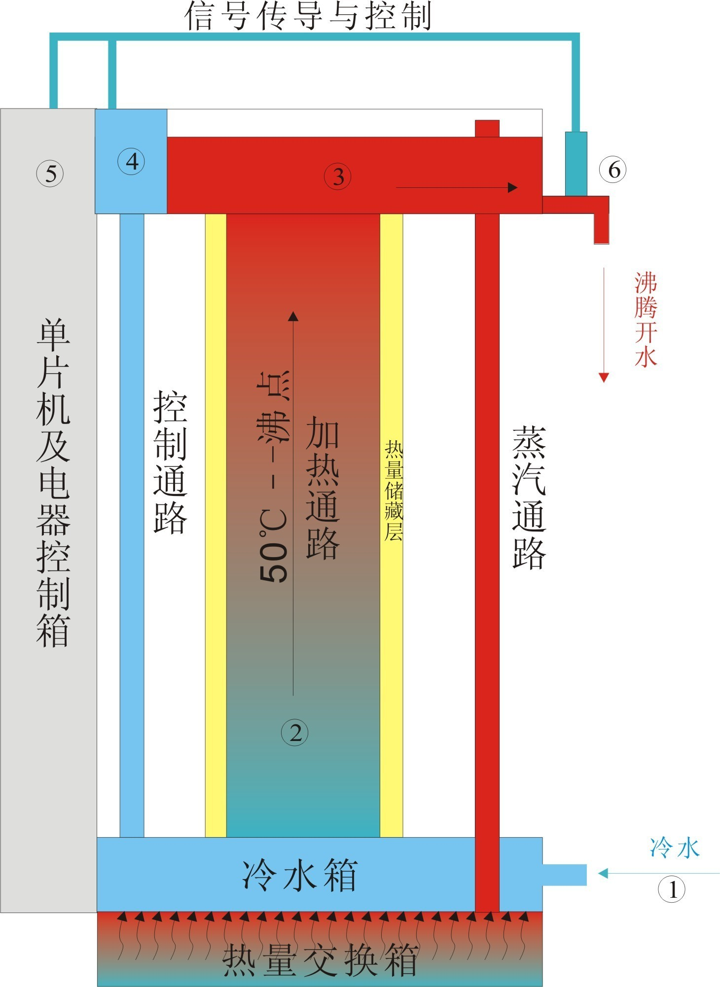 商用自动化电热开水器接线图
