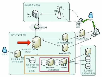 电路 电路图 电子 设计 素材 原理图 400_304