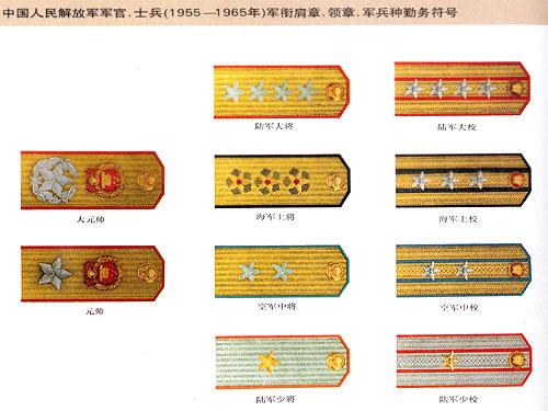 中国人民解放军1962式军服