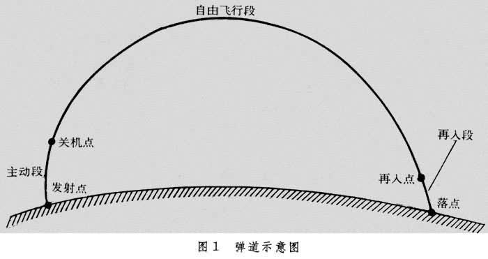 地球内部水面圈层结构图