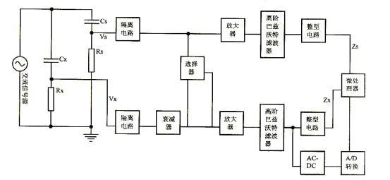 在交流下使用大容量标准电容器时应注意引线阻抗带来的误差.