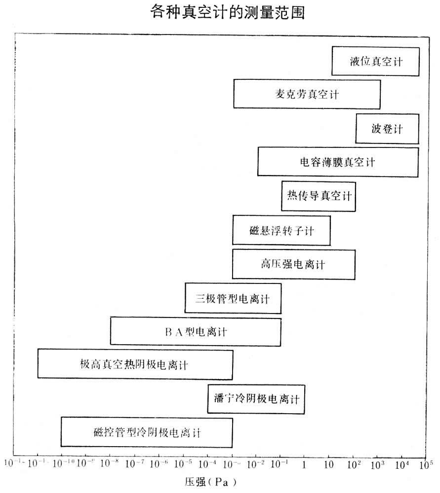麦客水温电路图