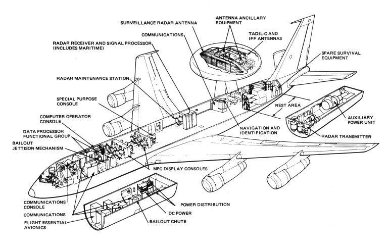 e-3电子战飞机