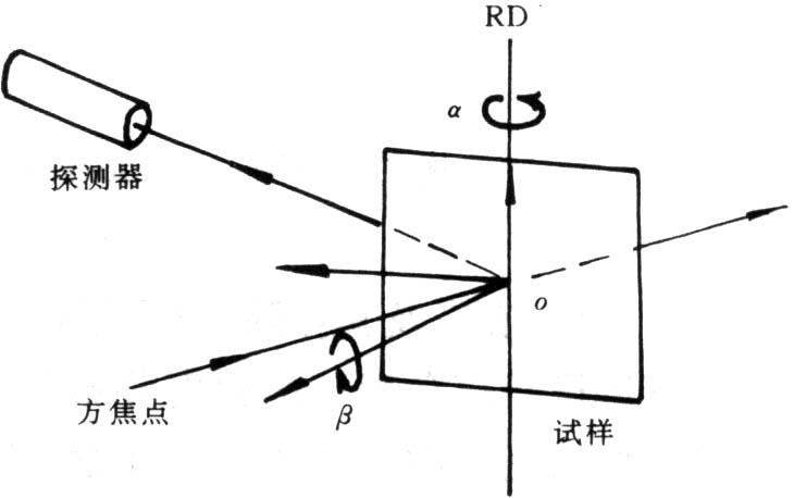 电路 电路图 电子 设计图 原理图 730_458