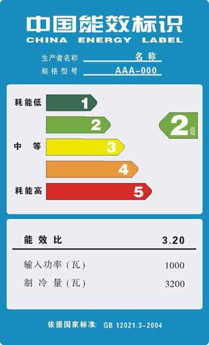 2016中国能源结构英语