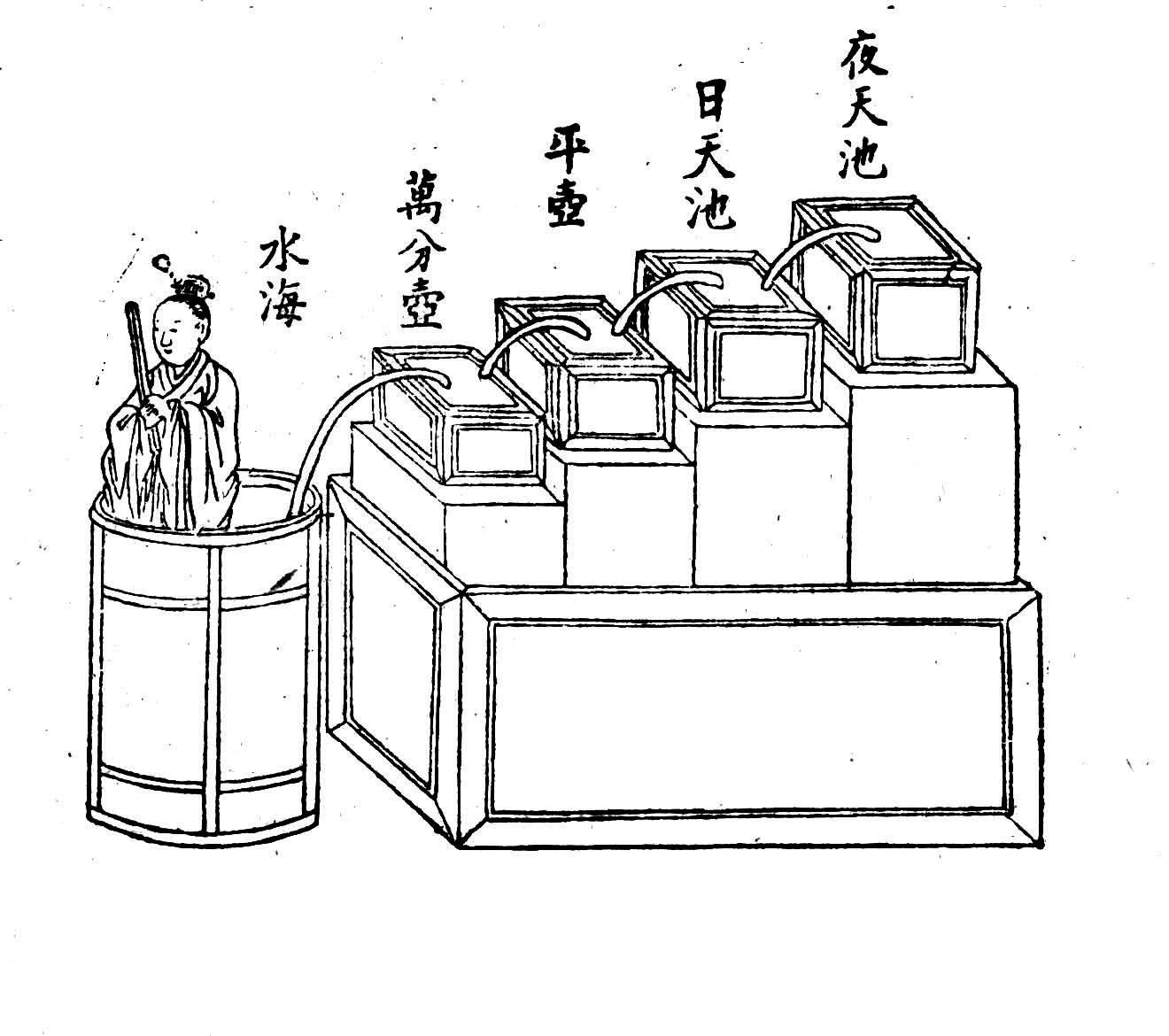 北京故宫博物院藏_乐乐简笔画