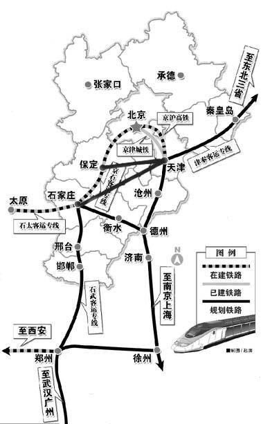 环渤海城际客运铁路,让铁路客运专线从大连直通青岛
