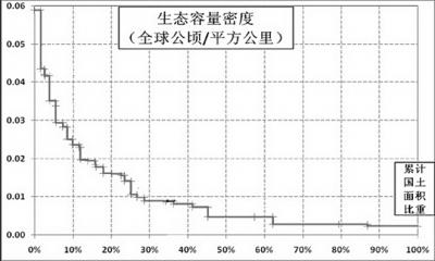(图)自然生态系统