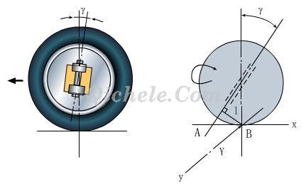 横放圆锥素描步骤图片