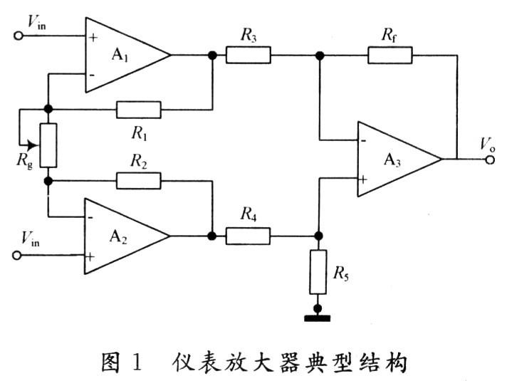 目前,仪表放大器电路的实现方法主要分为两大类:第一类由分立元件组合