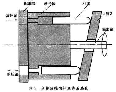 液压执行元件图片