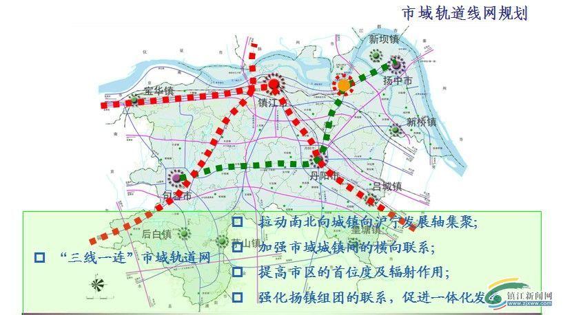 南京飞机场到镇江